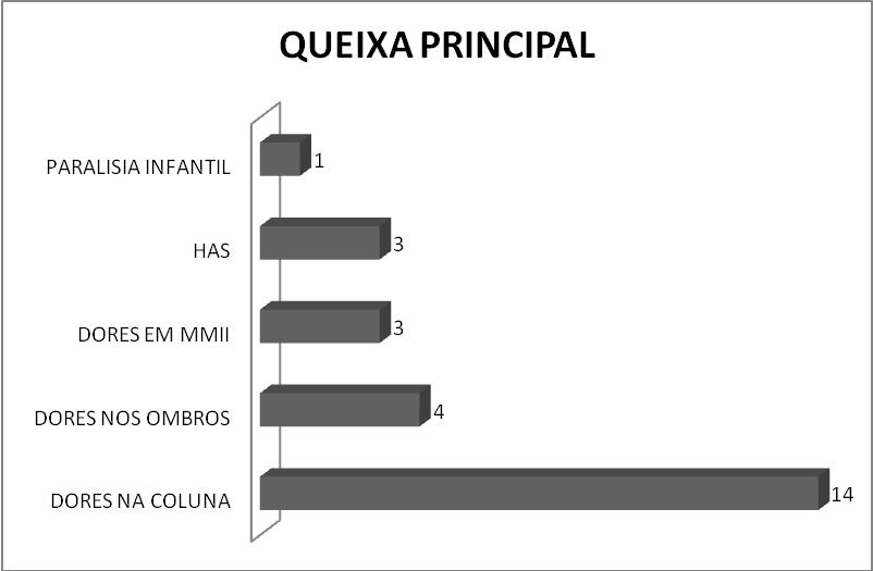 graf 1 DIVERGENCIAS