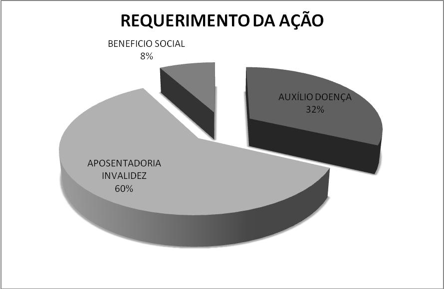graf 2 DIVERGENCIAS
