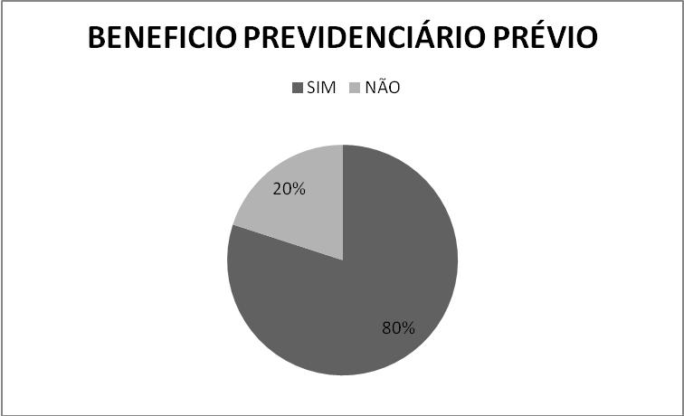 graf 3 DIVERGENCIAS