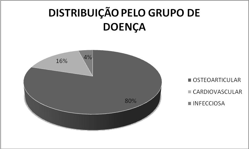 graf 8 DIVERGENCIAS