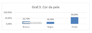 grafico3